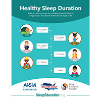 Request A Healthy Sleep Duration Poster