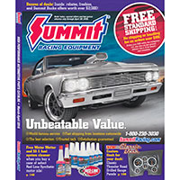 Request a FREE Print Copy of Summit Catalog